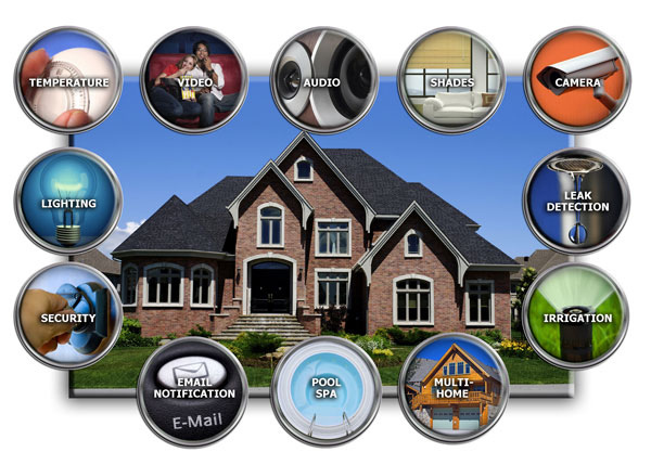 global home automation